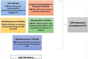 HR Matrix 1