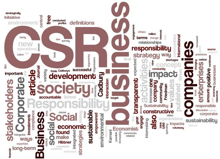 corporate social responsibility pros and cons