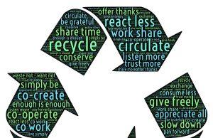 CSR and SDGs