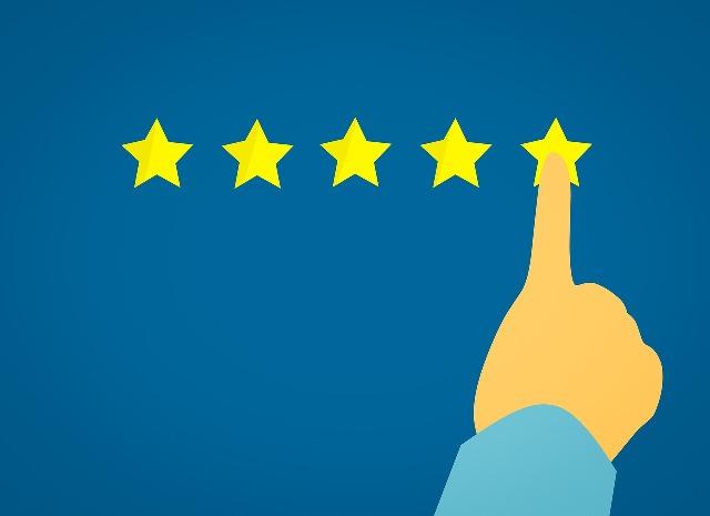 Responsible business rankings