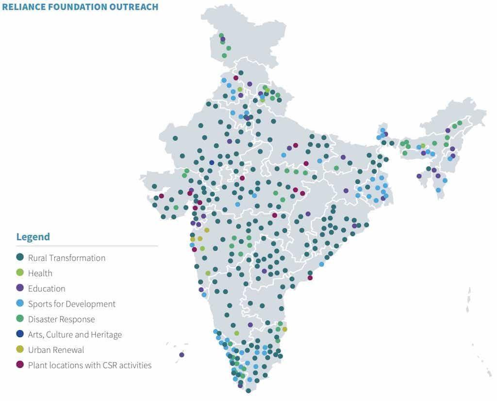 Reliance Foundation CSR reach across India