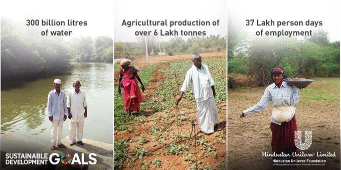 HUL CSR Water Conservation