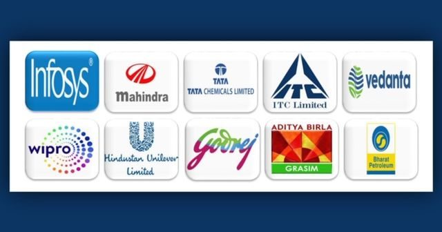 Top companies for csr in 2020